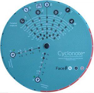 cyclouk